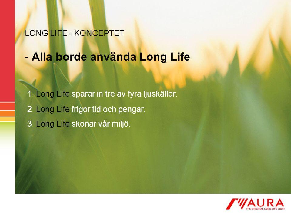 LONG LIFE - KONCEPTET - Alla borde använda Long Life