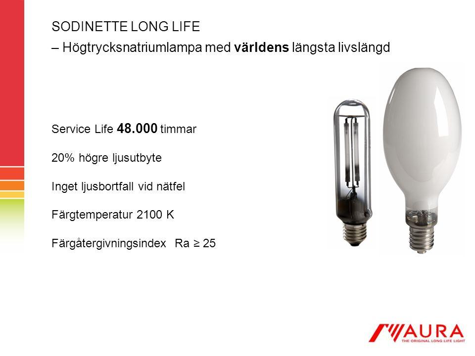 – Högtrycksnatriumlampa med världens längsta livslängd
