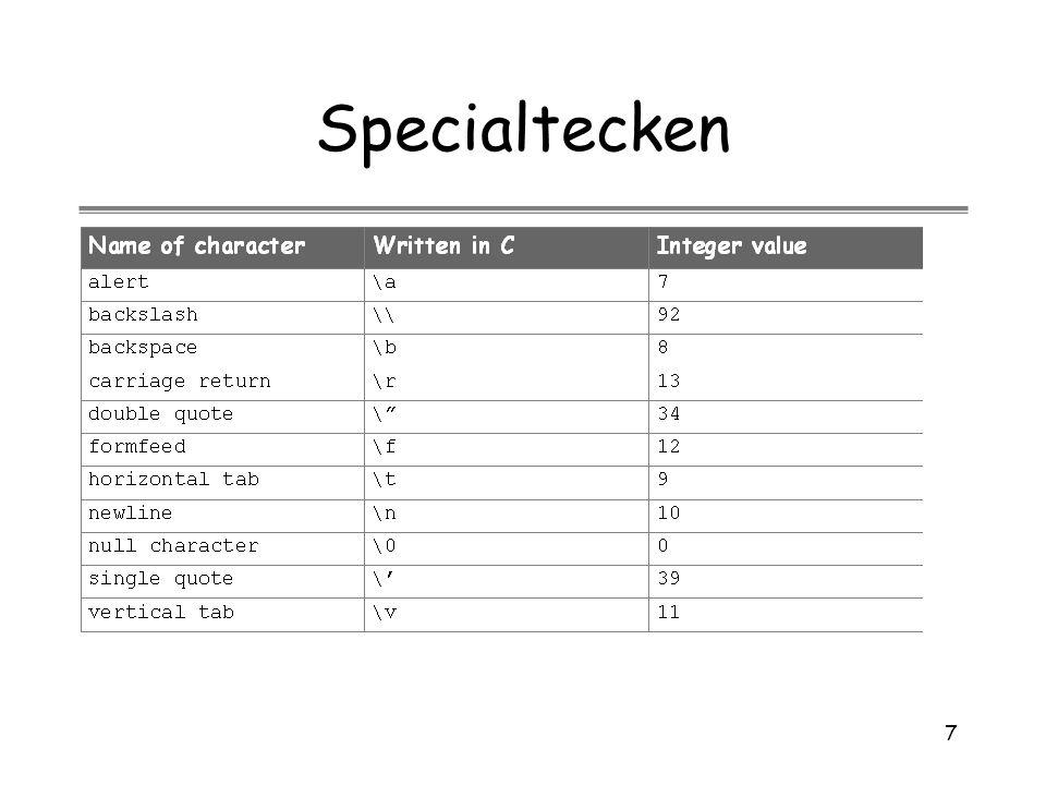 Specialtecken