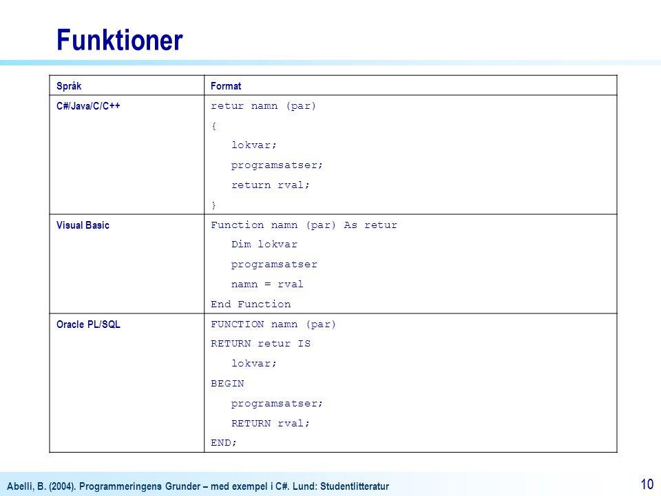 Funktioner Språk Format C#/Java/C/C++ retur namn (par) { lokvar;