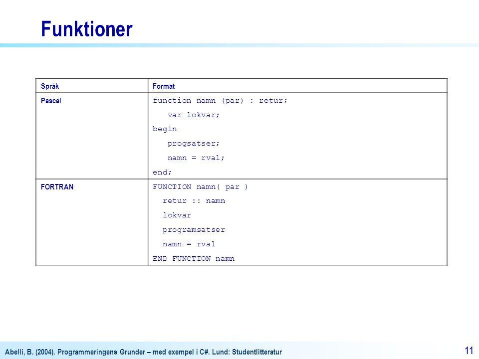 Funktioner Språk Format Pascal function namn (par) : retur;