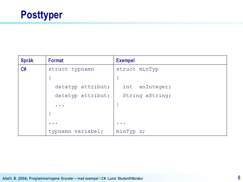 Posttyper Språk Format Exempel C# struct typnamn struct minTyp {