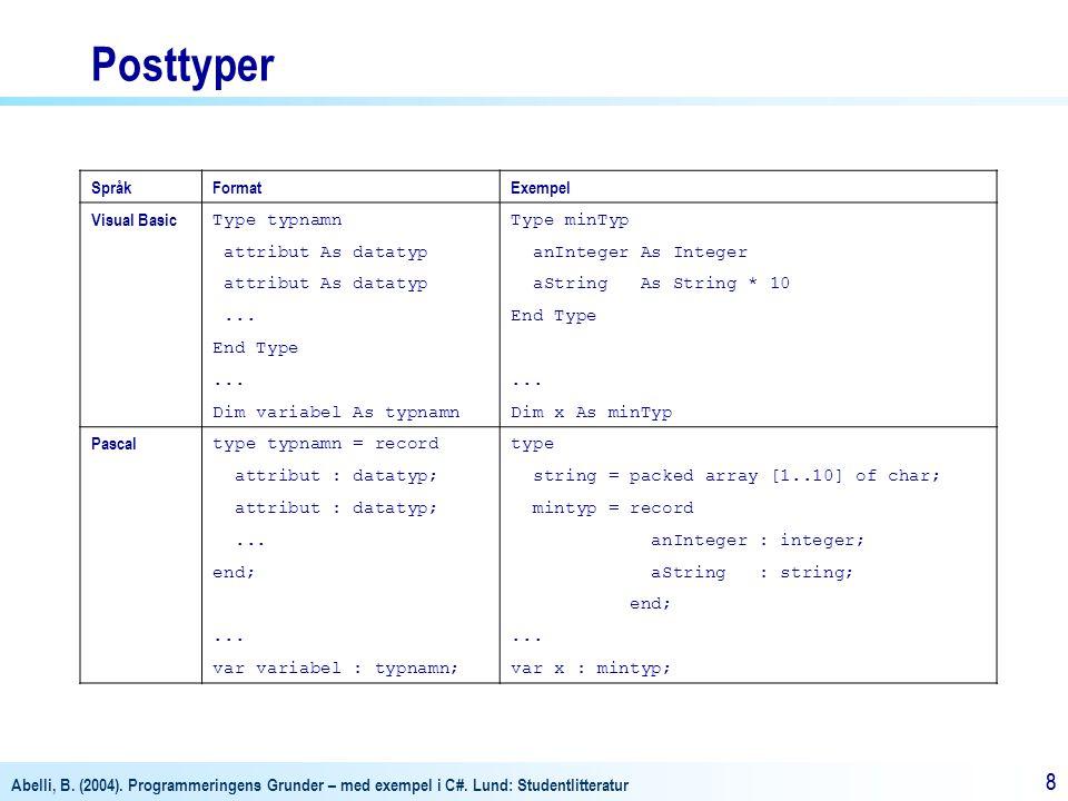 Posttyper Språk Format Exempel Visual Basic Type typnamn Type minTyp