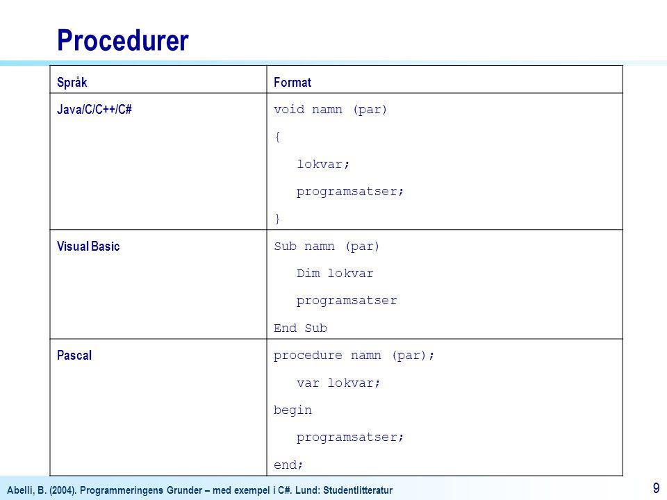 Procedurer Språk Format Java/C/C++/C# void namn (par) { lokvar;