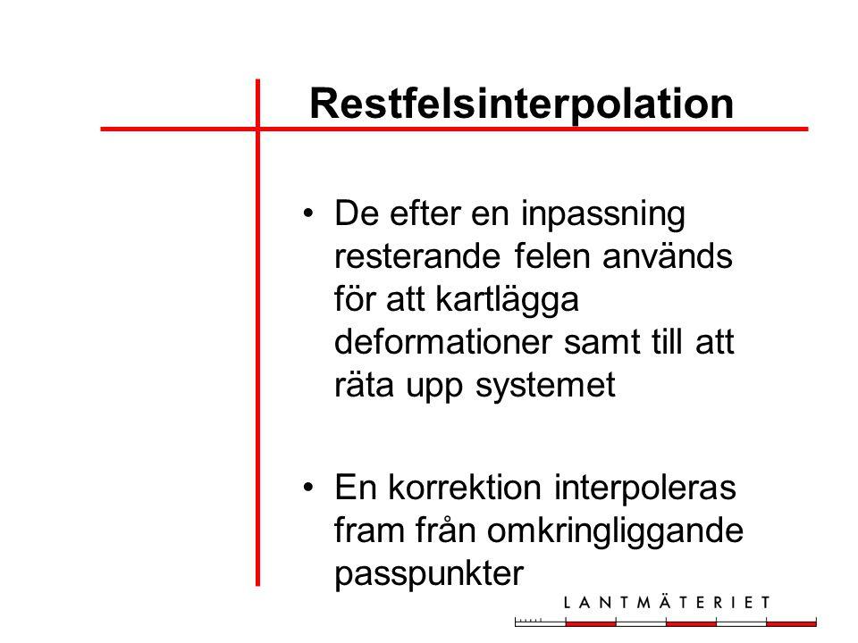 Restfelsinterpolation