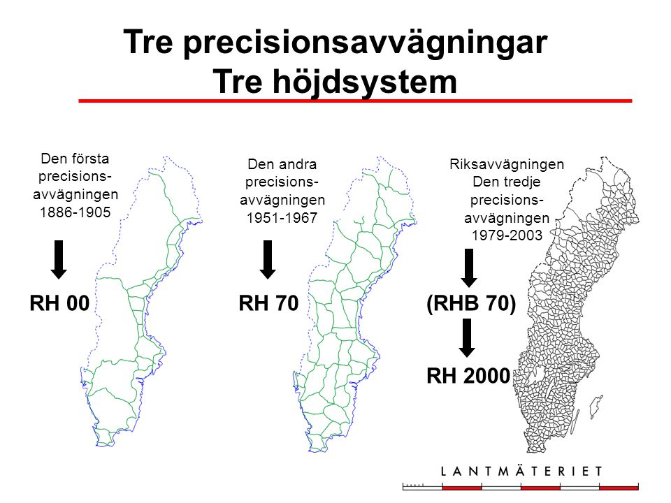 Tre precisionsavvägningar Tre höjdsystem