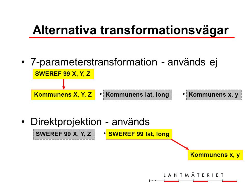 Alternativa transformationsvägar
