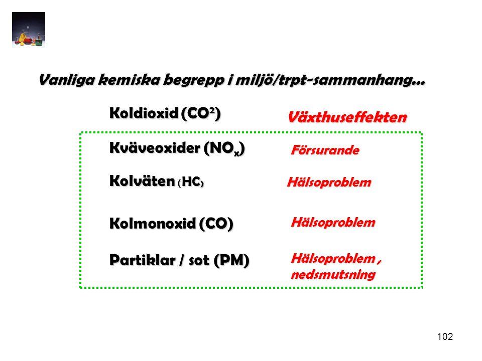 Vanliga kemiska begrepp i miljö/trpt-sammanhang...