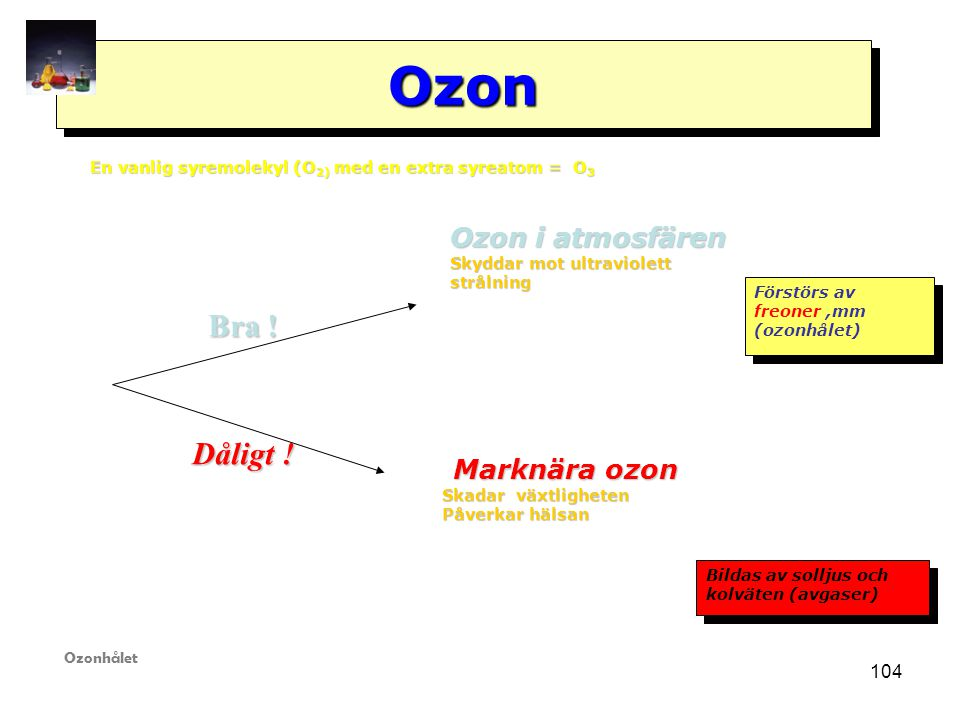 Ozon Bra ! Dåligt ! Ozon i atmosfären Marknära ozon