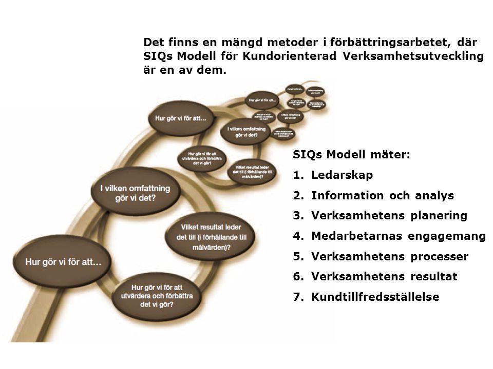 Det finns en mängd metoder i förbättringsarbetet, där SIQs Modell för Kundorienterad Verksamhetsutveckling är en av dem.
