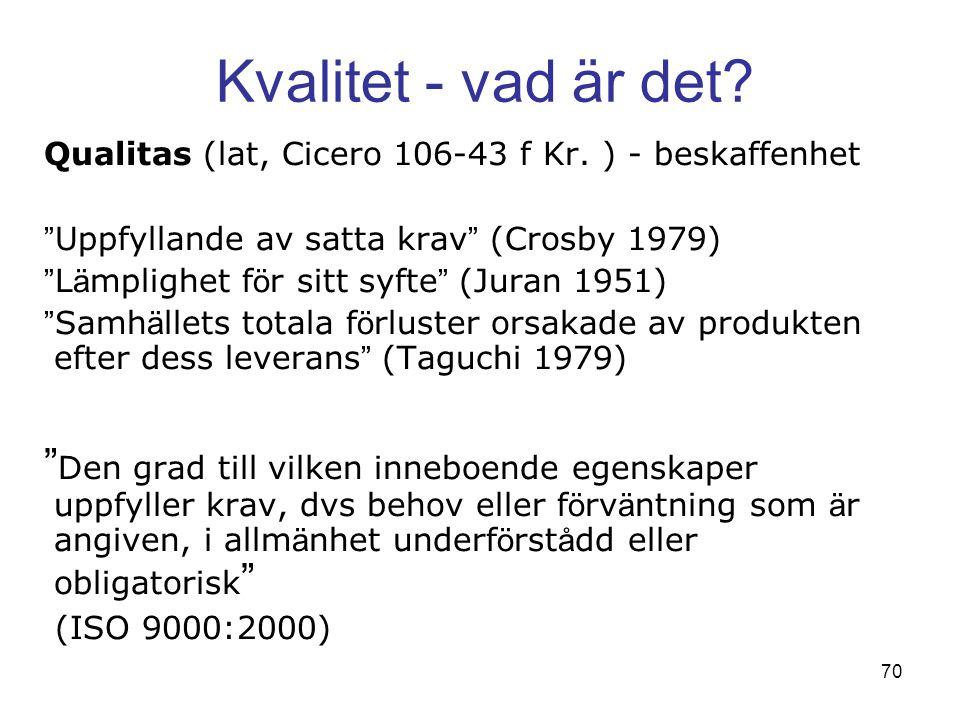 Kvalitet - vad är det Qualitas (lat, Cicero 106-43 f Kr. ) - beskaffenhet. Uppfyllande av satta krav (Crosby 1979)