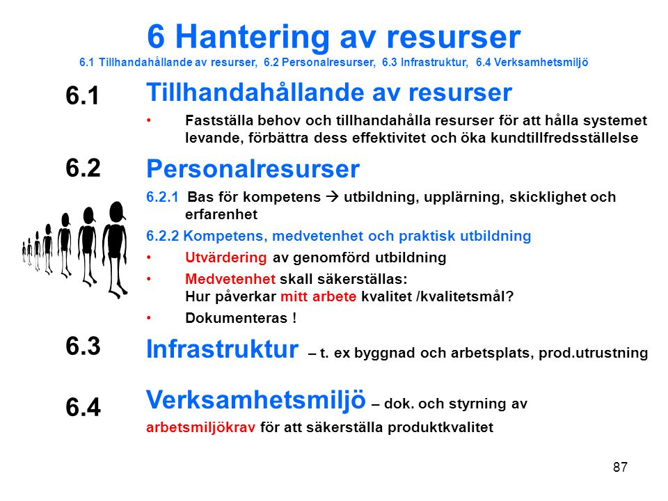 6 Hantering av resurser Tillhandahållande av resurser 6.1