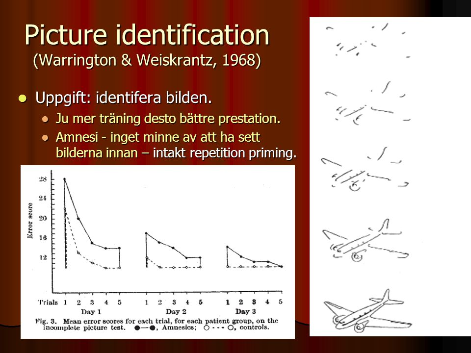Picture identification (Warrington & Weiskrantz, 1968)