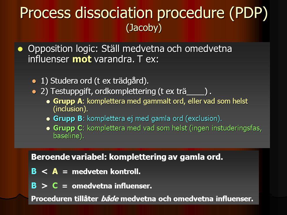 Process dissociation procedure (PDP) (Jacoby)