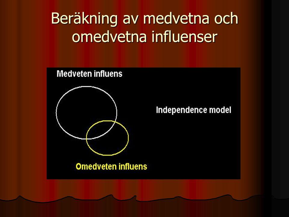 Beräkning av medvetna och omedvetna influenser