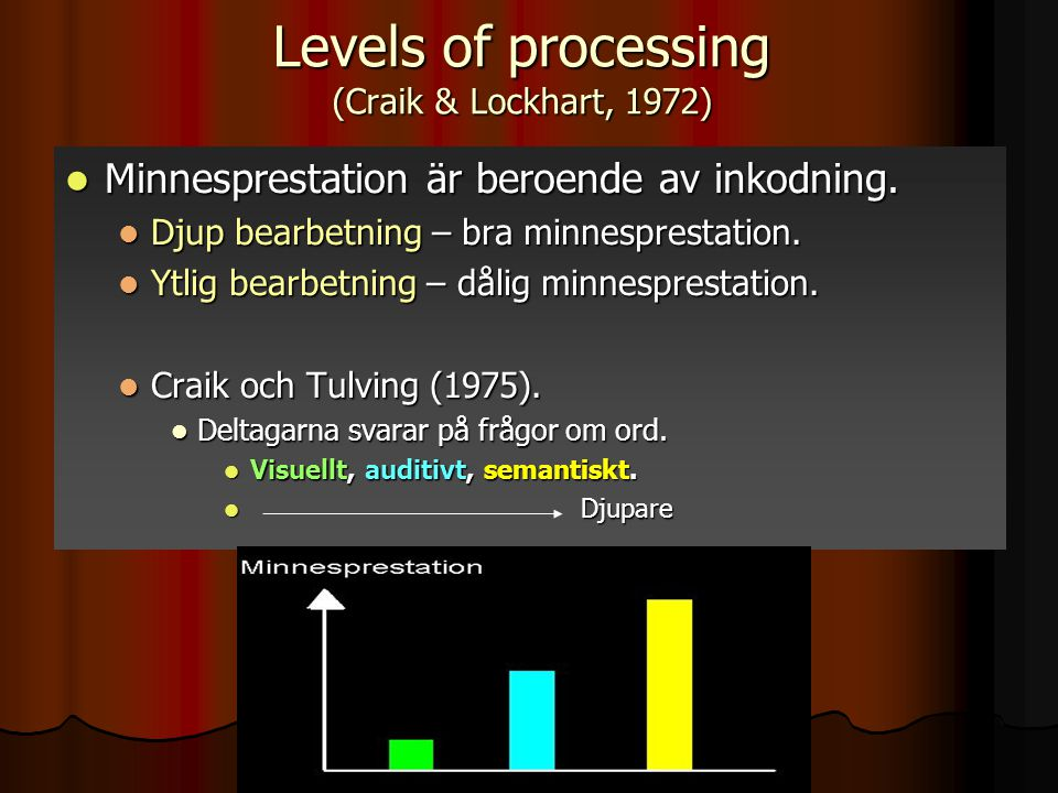 Levels of processing (Craik & Lockhart, 1972)