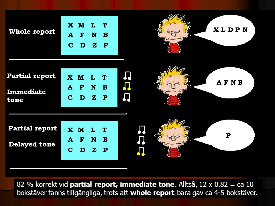 82 % korrekt vid partial report, immediate tone. Alltså, 12 x 0