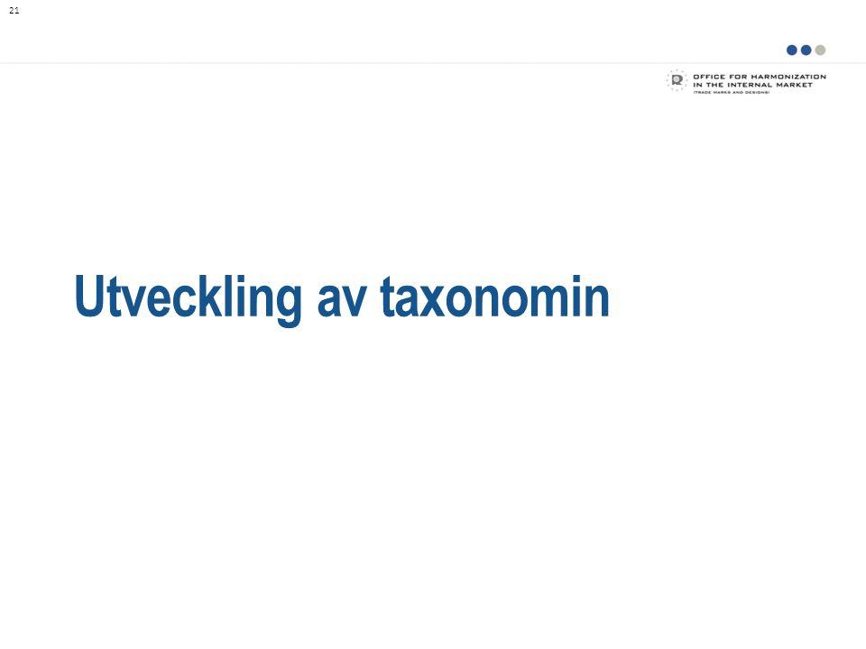 Utveckling av taxonomin