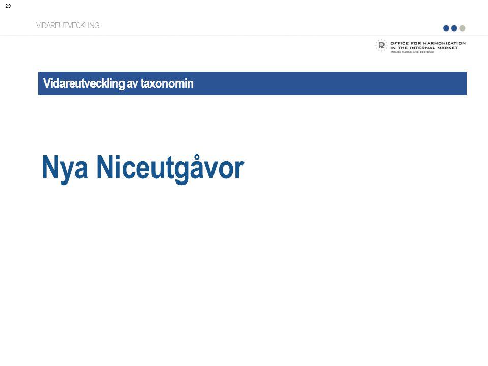 Nya Niceutgåvor Vidareutveckling av taxonomin VIDAREUTVECKLING