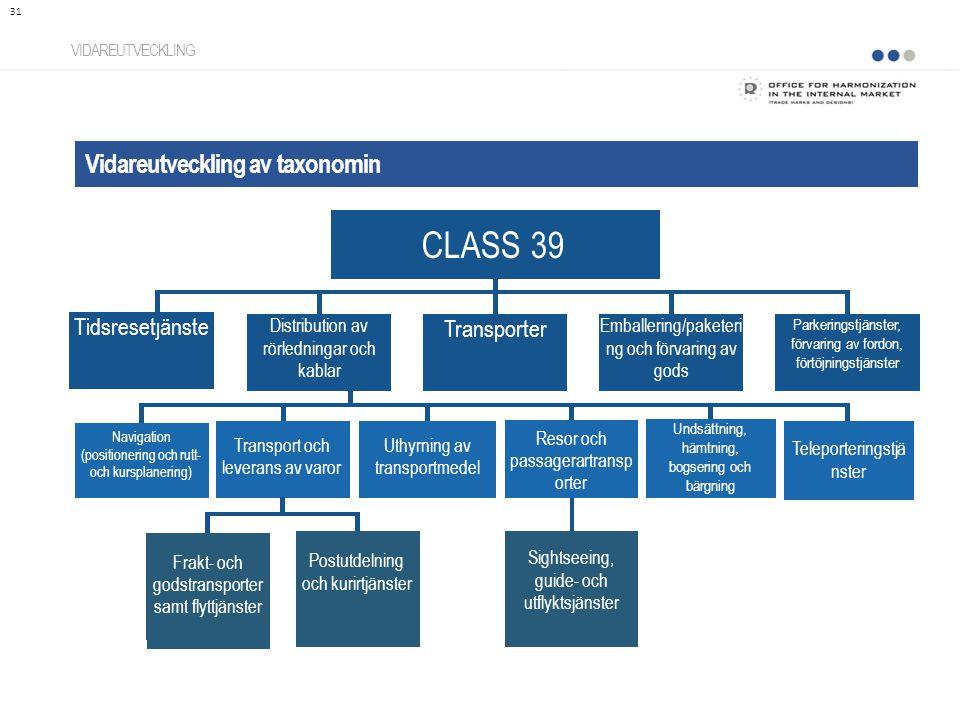 CLASS 39 Vidareutveckling av taxonomin Tidsresetjänste Transporter r