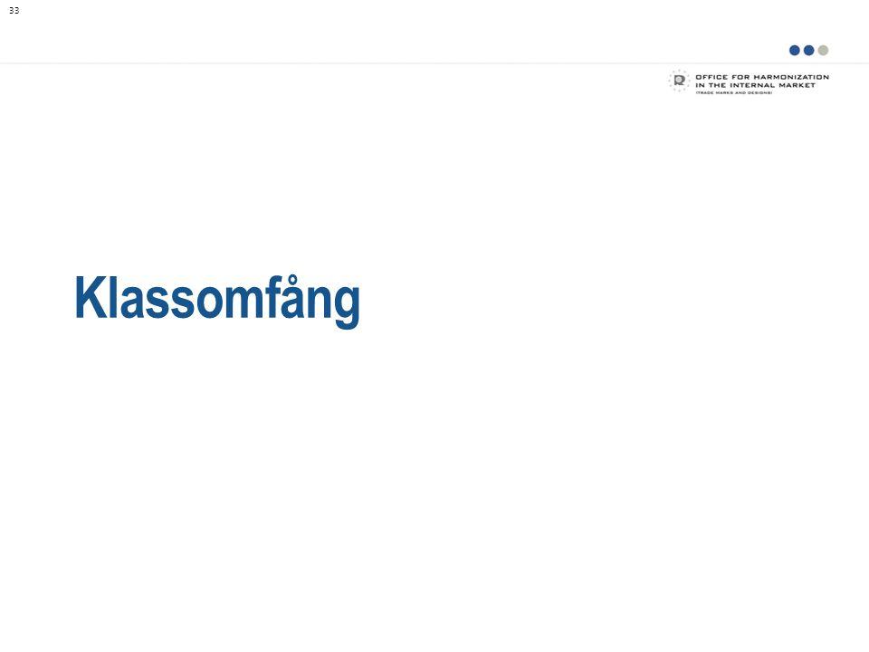 Klassomfång Utformningen av klassomfång är ett av de direkta resultaten av taxonomin.