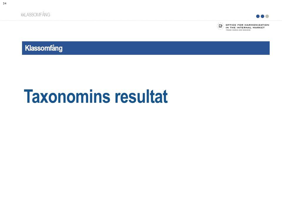 Taxonomins resultat Klassomfång kkLASSOMFÅNG