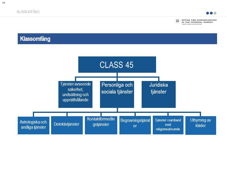 CLASS 45 Klassomfång Personliga och sociala tjänster