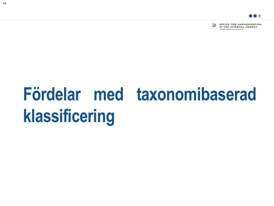 Fördelar med taxonomibaserad klassificering