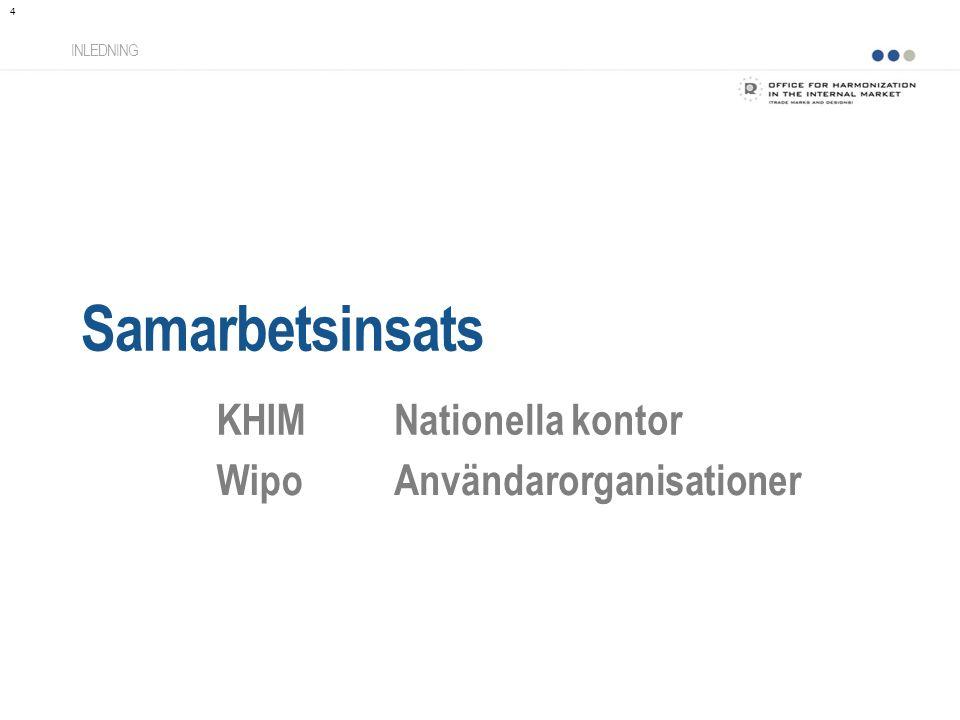 Samarbetsinsats KHIM Nationella kontor Wipo Användarorganisationer