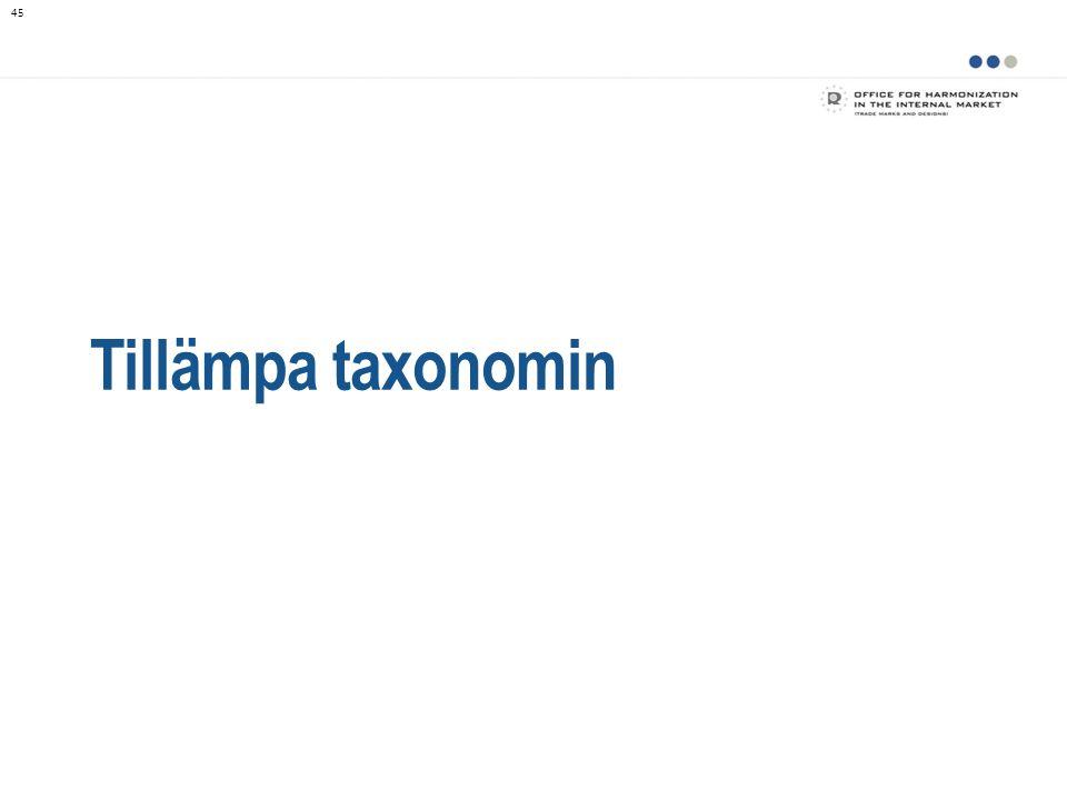 Tillämpa taxonomin Att skapa taxonomin är naturligtvis bra men det är endast genom att införa och använda den som fördelarna förverkligas.
