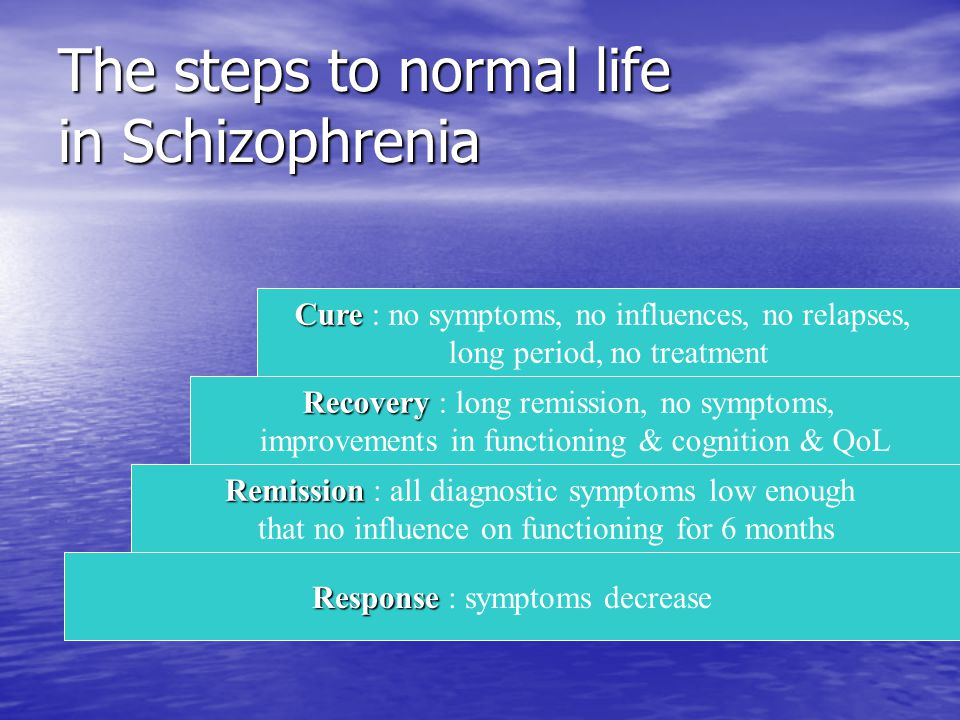 The steps to normal life in Schizophrenia