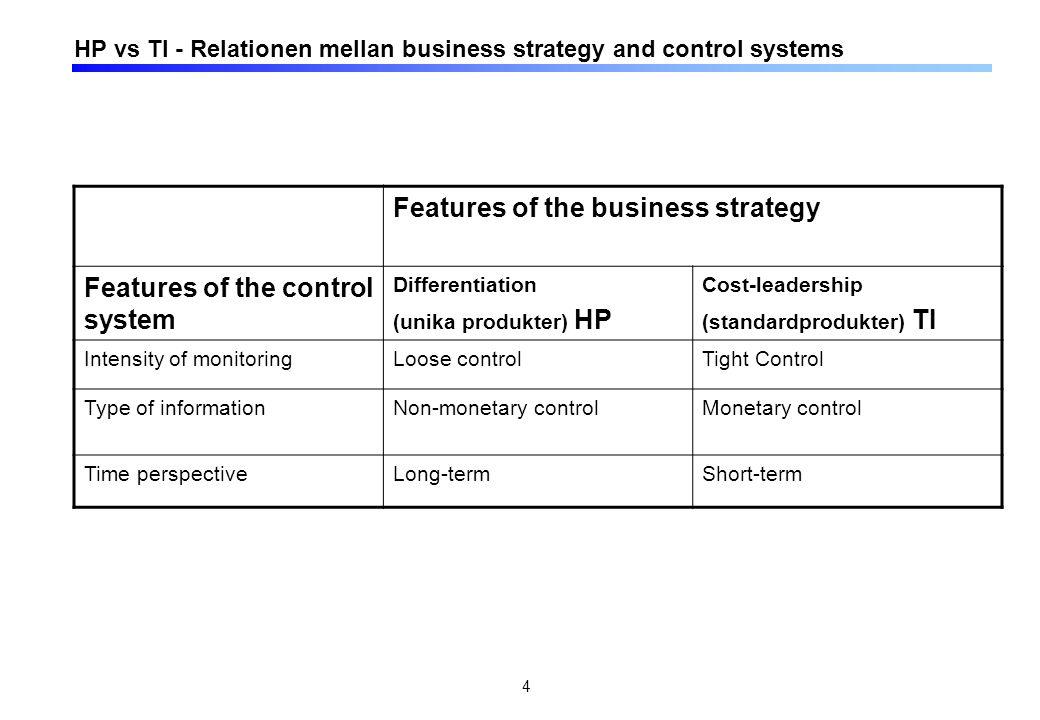Förändringar i omgivning, strategi och styrsystem – del 1