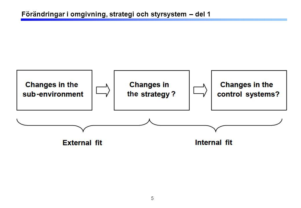 Förändringar i omgivning, strategi och styrsystem – del 2