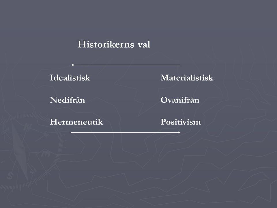 Historikerns val Idealistisk Materialistisk Nedifrån Ovanifrån
