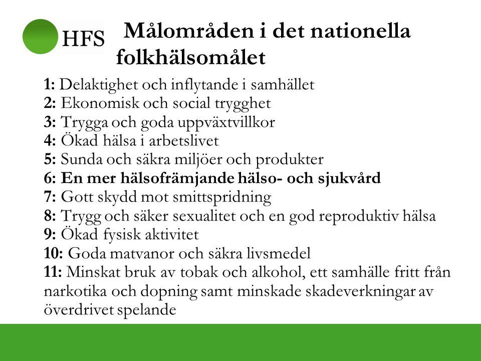 Målområden i det nationella folkhälsomålet