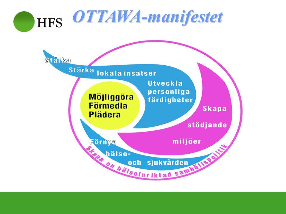 OTTAWA-manifestet