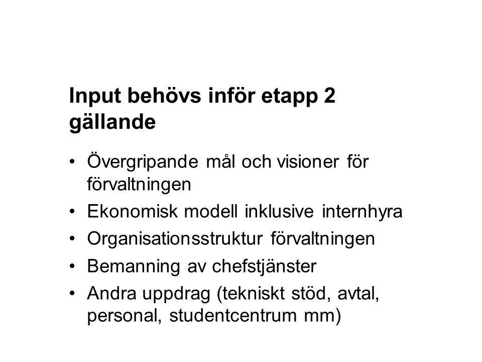 Input behövs inför etapp 2 gällande
