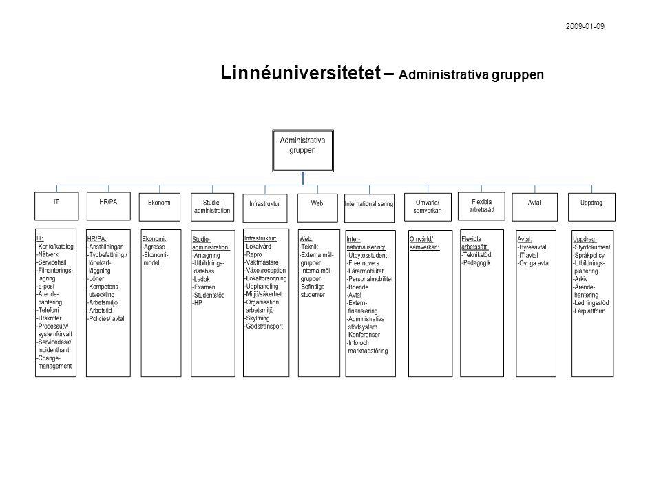 Linnéuniversitetet – Administrativa gruppen