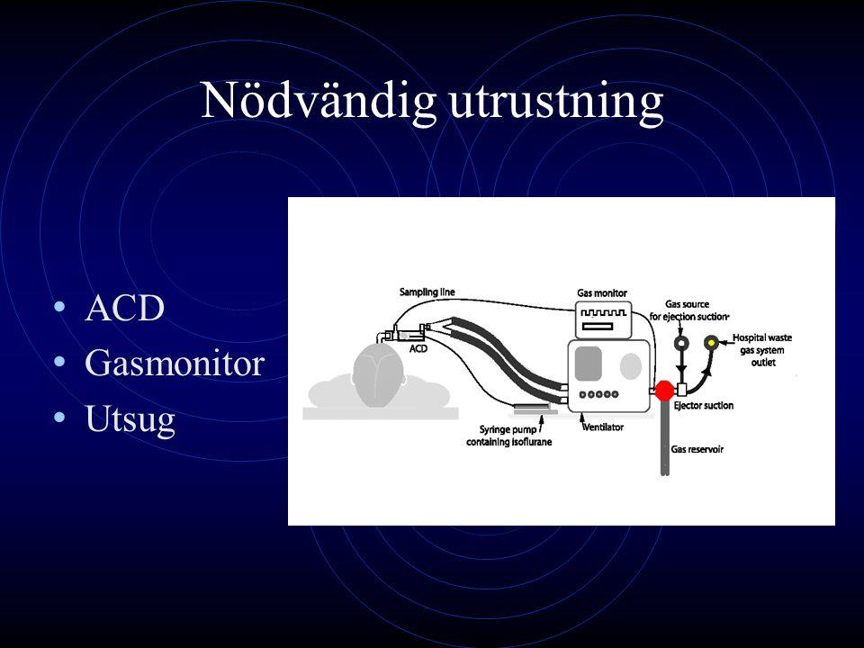 Nödvändig utrustning ACD Gasmonitor Utsug