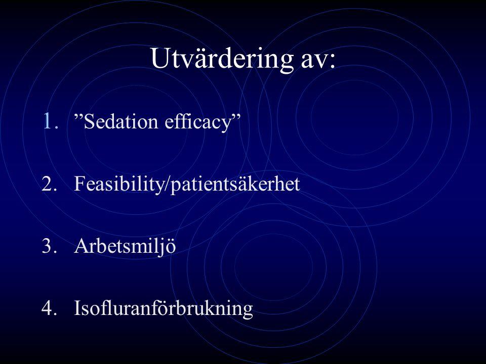 Utvärdering av: Sedation efficacy 2. Feasibility/patientsäkerhet