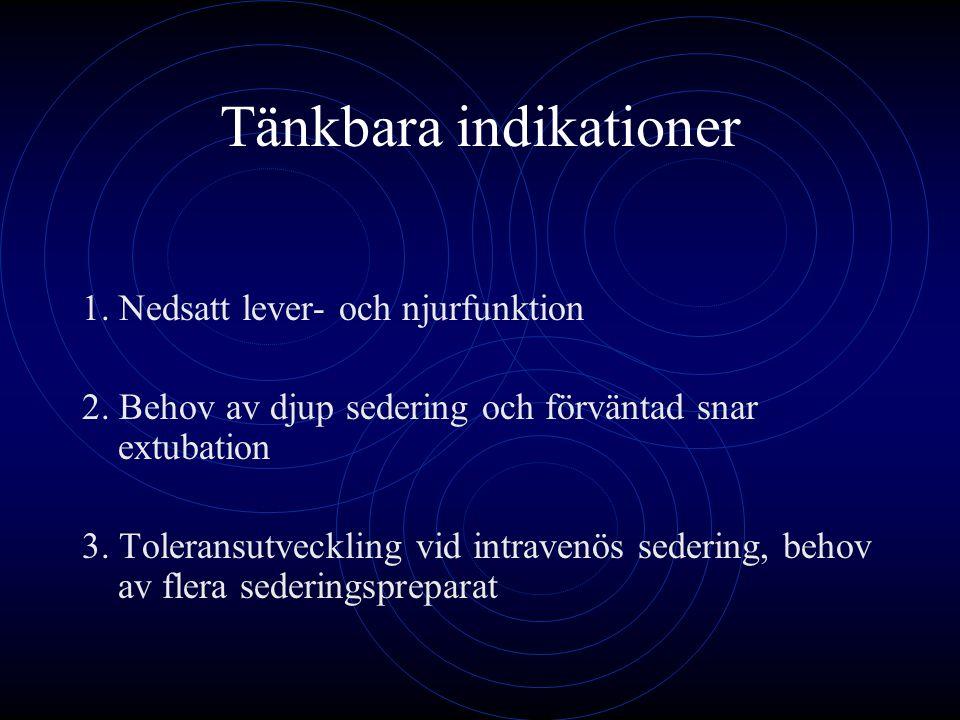 Tänkbara indikationer