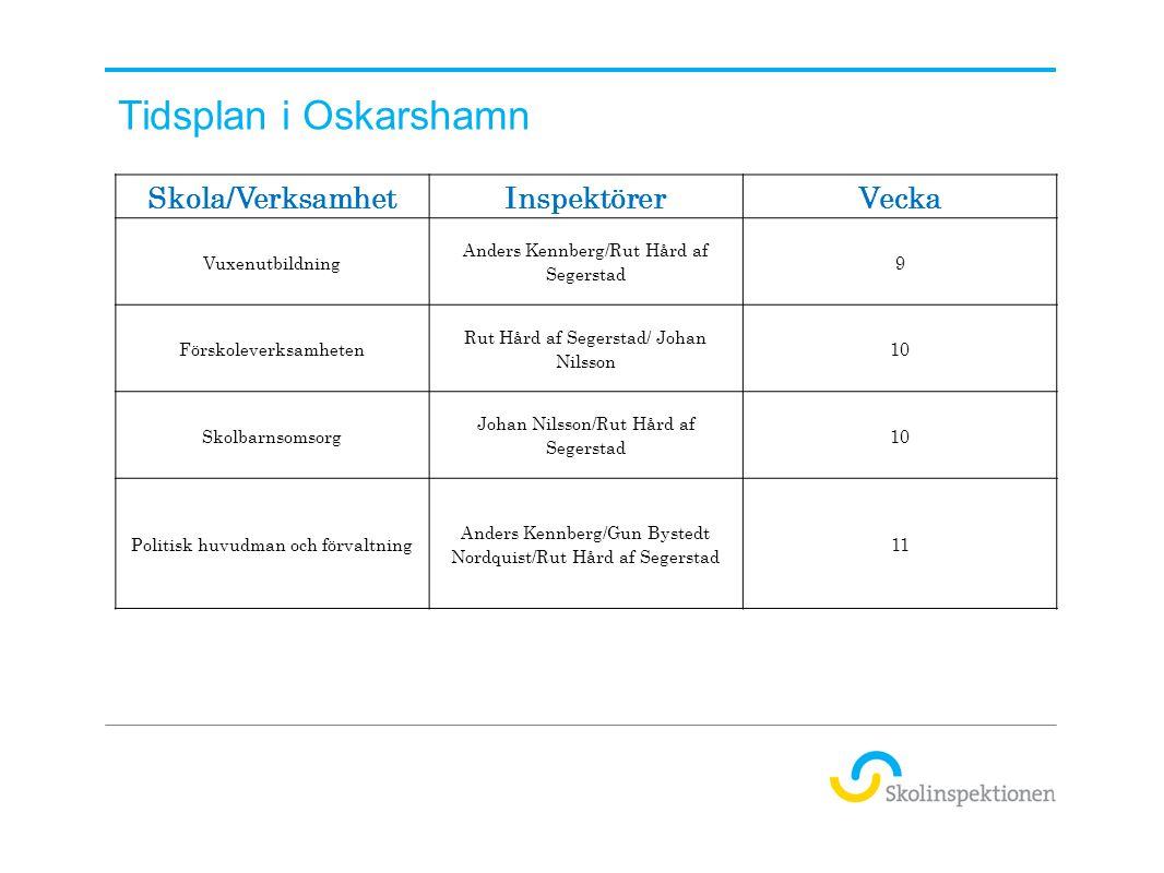 Tidsplan i Oskarshamn Skola/Verksamhet Inspektörer Vecka