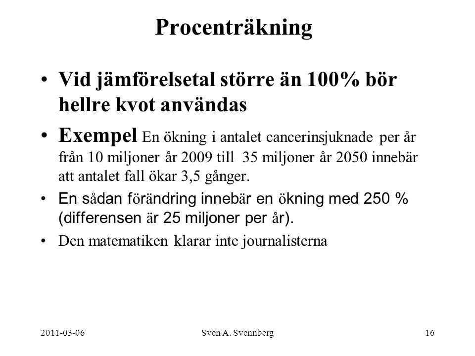 Procenträkning Vid jämförelsetal större än 100% bör hellre kvot användas.