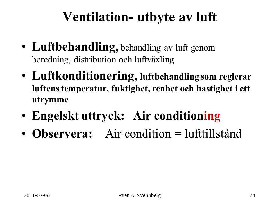 Ventilation- utbyte av luft
