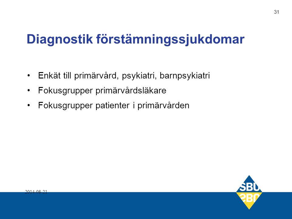 Diagnostik förstämningssjukdomar