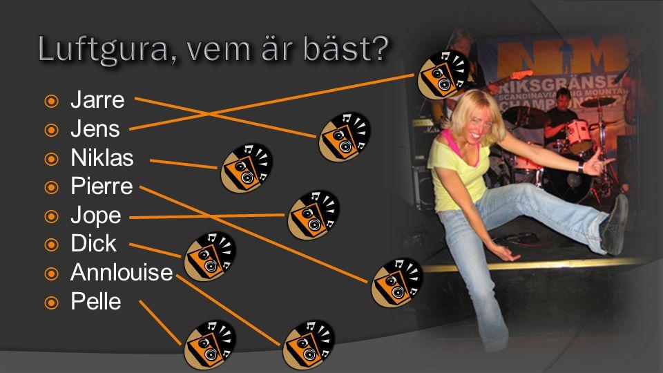 Luftgura, vem är bäst Jarre Jens Niklas Pierre Jope Dick Annlouise