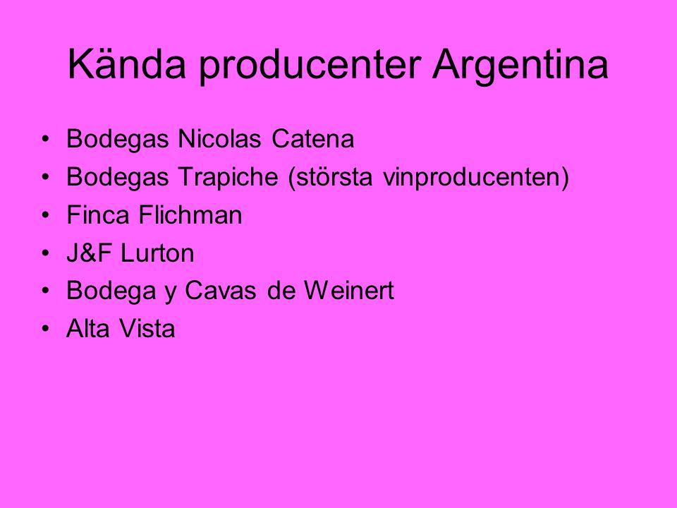 Kända producenter Argentina
