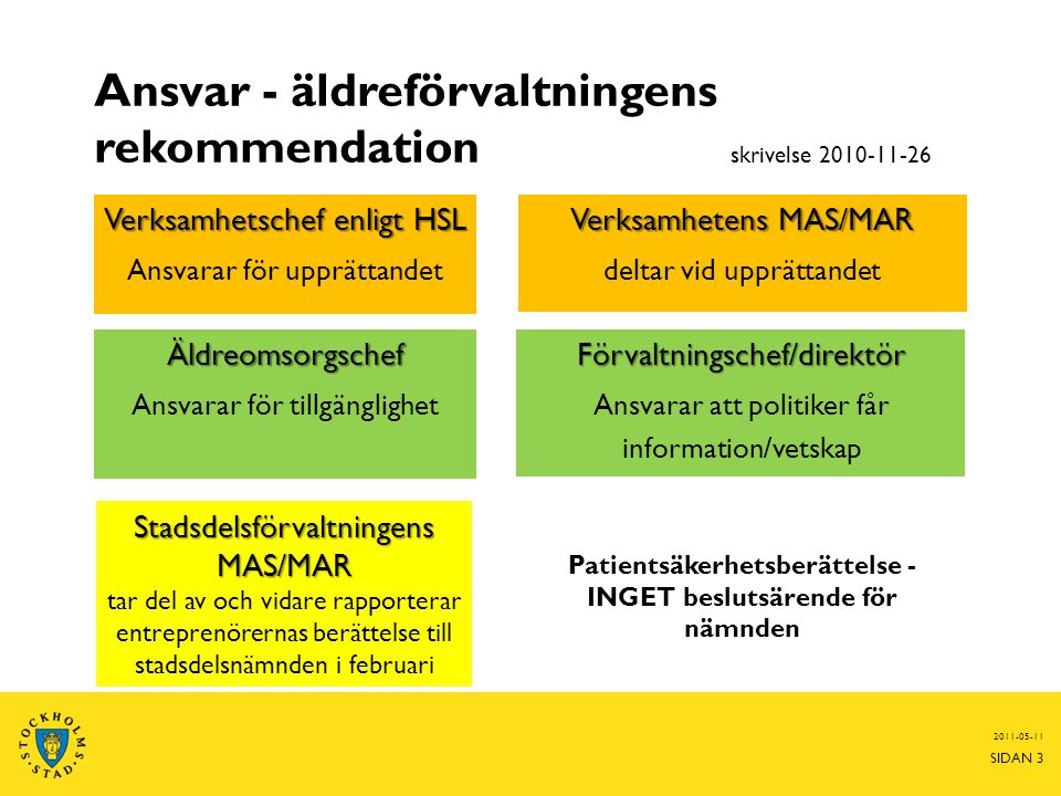 Ansvar - äldreförvaltningens rekommendation skrivelse 2010-11-26