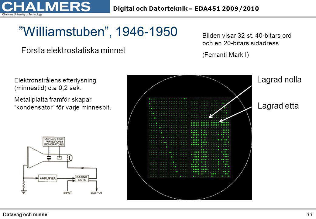 Williamstuben , 1946-1950 Första elektrostatiska minnet Lagrad nolla