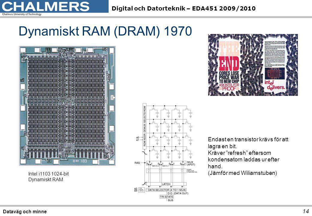 Dynamiskt RAM (DRAM) 1970 Endast en transistor krävs för att lagra en bit. Kräver refresh eftersom kondensatorn laddas ur efter hand.